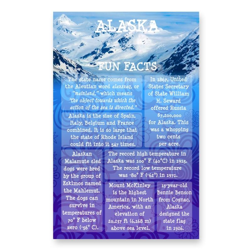 alaska fun facts postcard