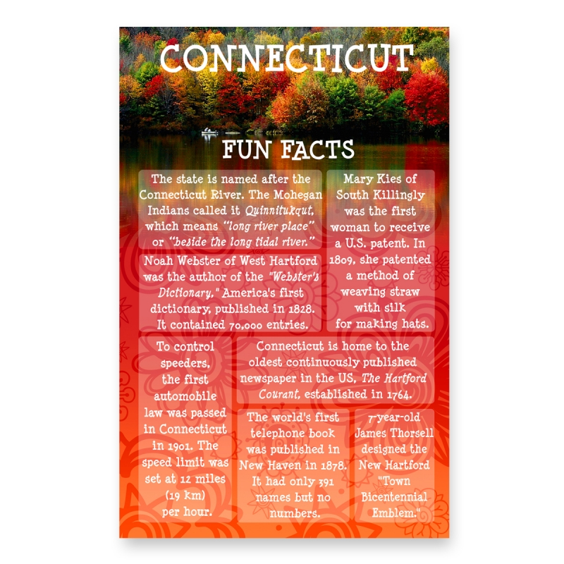 connecticut fun facts postcard