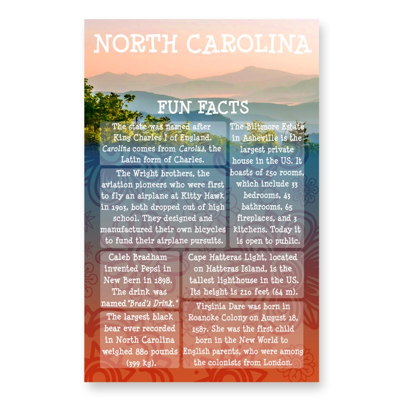 Trivia Fun Facts: North Carolina Fun Facts Postcard
