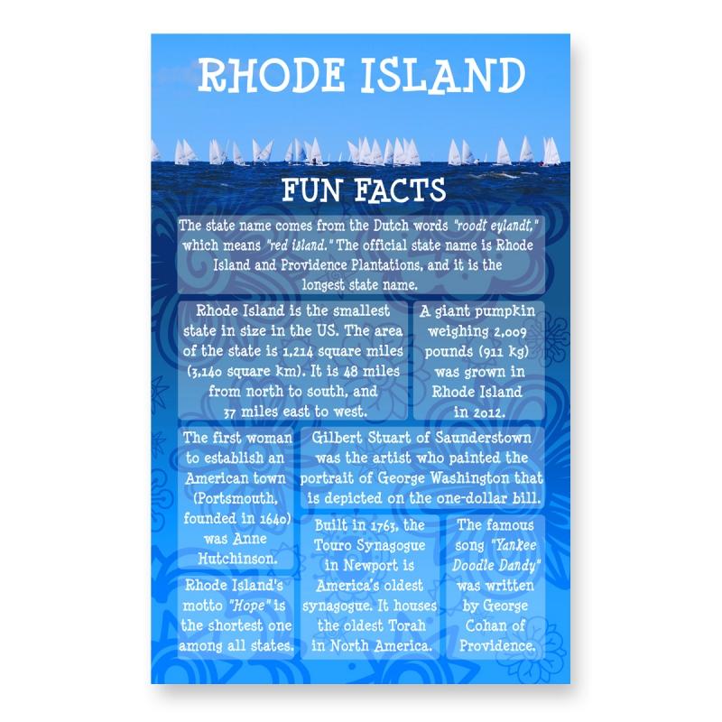 Trivia Fun Facts: Rhode Island Fun Facts Postcard