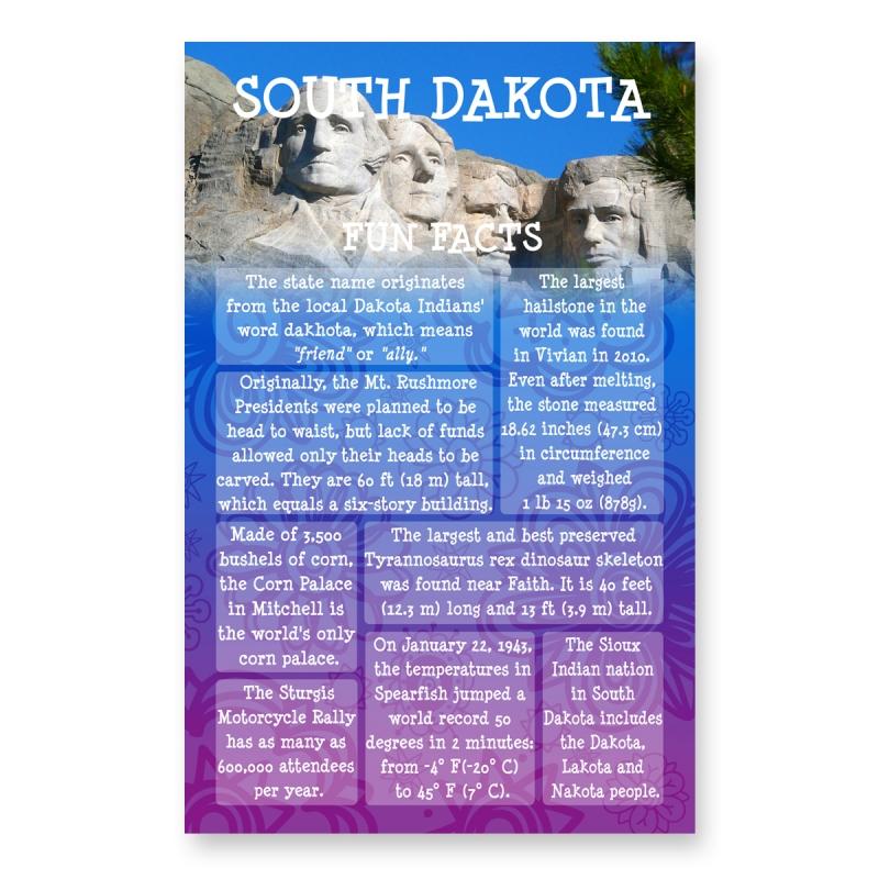 South Dakota Fun Facts Postcard