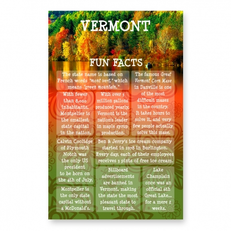 Vermont Fun Facts Postcard