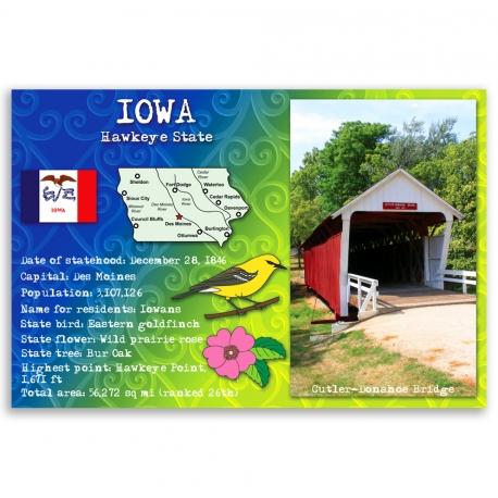 Iowa state facts