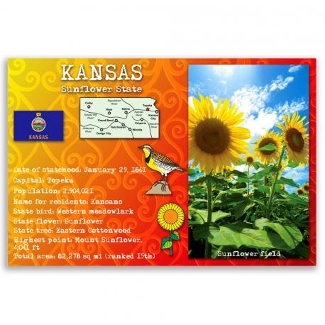 Kansas state facts