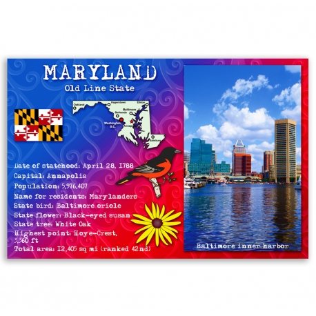 Maryland state facts