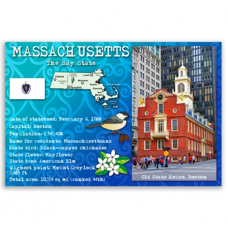 Massachusetts state facts