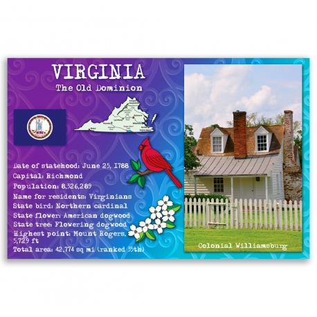 Virginia state facts